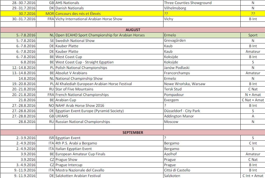 Calendario de morfológicos de Pura raza árabe